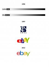 La storia del logo di eBay